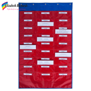 Elizabeth Richards Parent Information Centre Pocket Chart